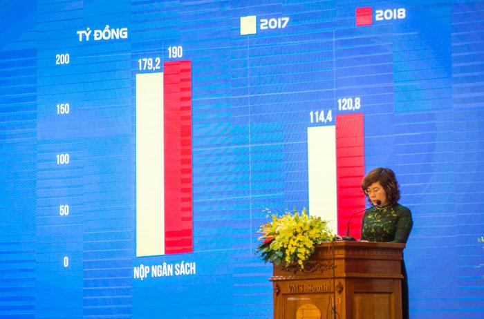 Phó TGĐ Nguyễn Thị Thu An đọc báo cáo tại Hội nghị